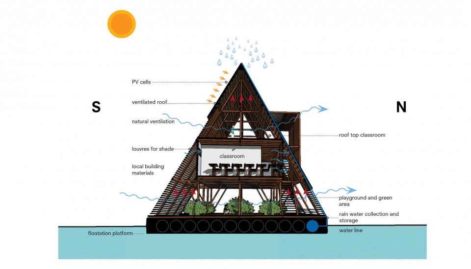 Makoko 5